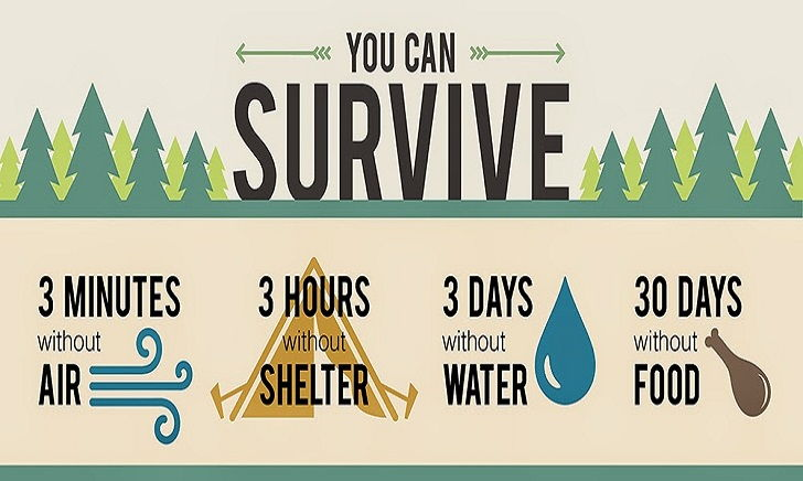 Pengetahuan Dasar Survival Untuk Pemula